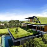 What is Eco Green Homes Design
