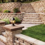 Types of Retaining Walls in Architectural designs