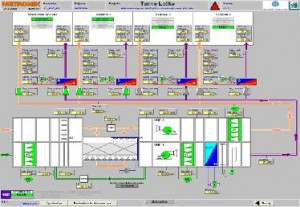 BAS, Building Automation System